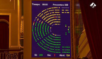 Spanish Parliament votes to begin the process of the LGBT law
